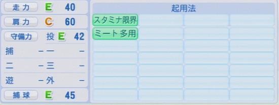 パワプロ2016 十亀剣 1.03&1.04