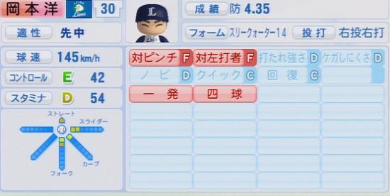 パワプロ2016 岡本洋介 1.03&1.04