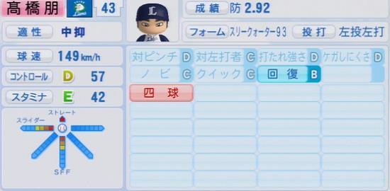 パワプロ2016 髙橋朋己 1.03&1.04