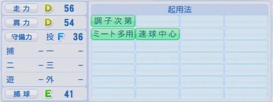 パワプロ2016 郭俊麟 1.03&1.04