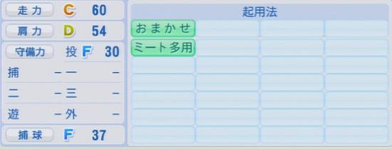 パワプロ2016 玉村祐典 1.03&1.04