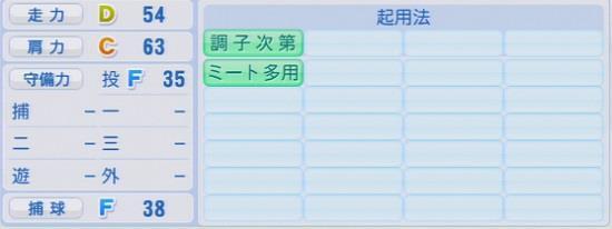 パワプロ2016 國場翼 1.03&1.04
