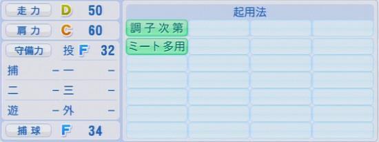 パワプロ2016 藤田航生 1.03&1.04