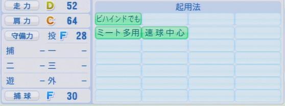 パワプロ2016 福倉健太郎 1.03&1.04