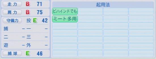 パワプロ2016 川越誠司 1.03&1.04