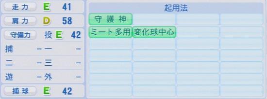 パワプロ2016 岡本篤志 1.03&1.04