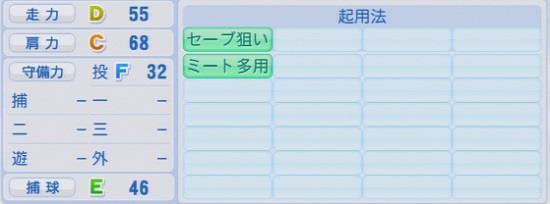 パワプロ2016 大石達也 1.03&1.04