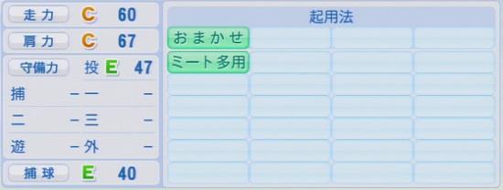 パワプロ2016 松本直晃 1.03&1.04