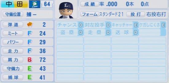 パワプロ2016 中田祥多 1.03&1.04