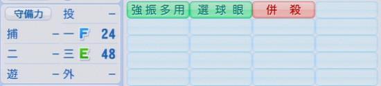パワプロ2016 中村剛也 1.03&1.04守備適正