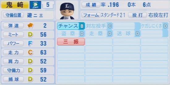 パワプロ2016 鬼﨑裕司 1.03&1.04