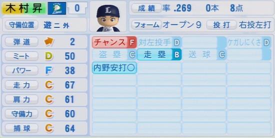 パワプロ2016 木村昇吾 1.03&1.04