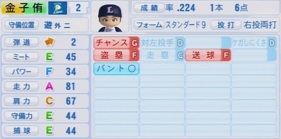 パワプロ2016 金子侑司 1.03&1.04