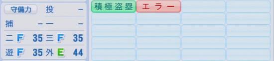 パワプロ2016 金子侑司 1.03&1.04守備適正