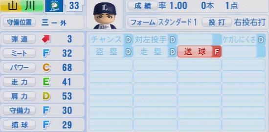 パワプロ2016 山川穂高 1.03&1.04