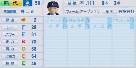 パワプロ2016 熊代聖人 1.03&1.04
