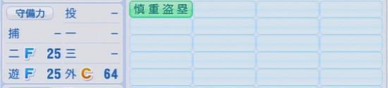 パワプロ2016 熊代聖人 1.03&1.04守備適正