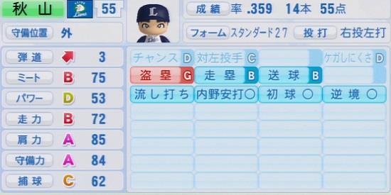 パワプロ2016 秋山翔吾 1.03&1.04