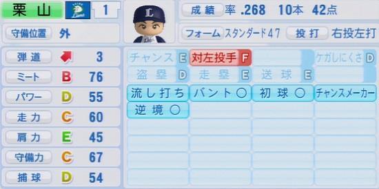パワプロ2016 栗山巧 1.03&1.04