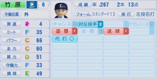 パワプロ2016 竹原直隆 1.03&1.04