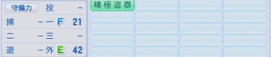 パワプロ2016 木村文紀 1.03&1.04守備適正