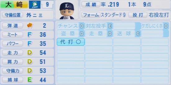 パワプロ2016 大﨑雄太朗 1.03&1.04