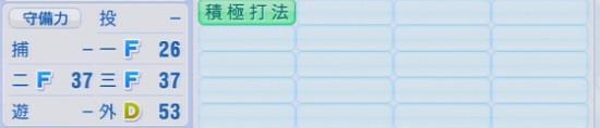 パワプロ2016 大﨑雄太朗 1.03&1.04守備適正