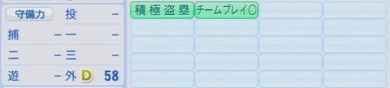 パワプロ2016 斉藤彰吾 1.03&1.04守備適正
