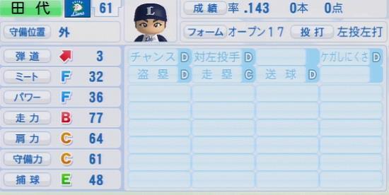パワプロ2016 田代将太郎 1.03&1.04