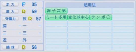 パワプロ2016 野村祐輔 1.03&1.04