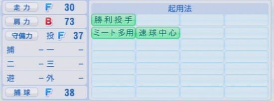 パワプロ2016 中村恭平 1.03&1.04