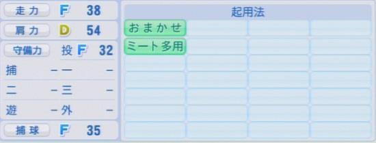 パワプロ2016 中﨑翔太 1.03&1.04