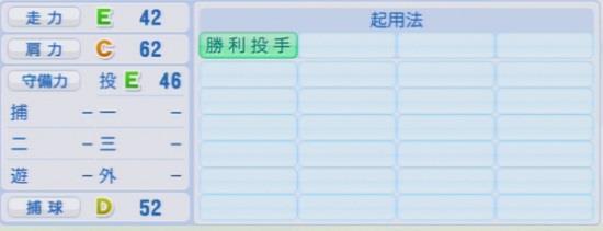 パワプロ2016 久本祐一 1.03&1.04