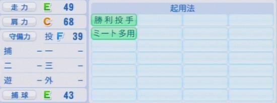 パワプロ2016 高橋樹也 1.03&1.04