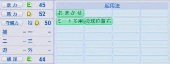 パワプロ2016 佐藤祥万1.03&1.04