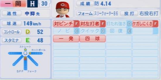 パワプロ2016 一岡竜司 1.03&1.04