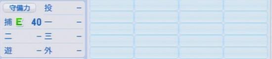パワプロ2016 倉義和 1.03&1.04守備適正
