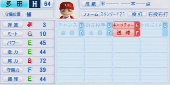 パワプロ2016 多田大輔 1.03&1.04