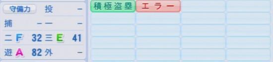 パワプロ2016 田中広輔 1.03&1.04守備適正