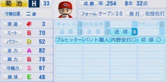 パワプロ2016 菊池涼介 1.03&1.04