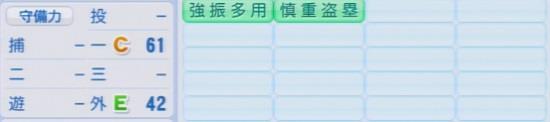パワプロ2016 エルドレッド 1.03&1.04守備適正