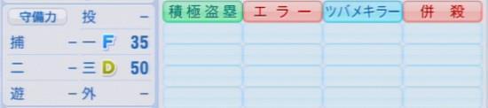 パワプロ2016 ルナ 1.03&1.04守備適正