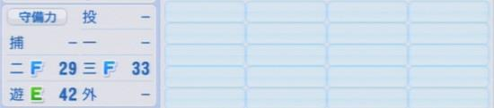 パワプロ2016 桒原樹 1.03&1.04守備適正