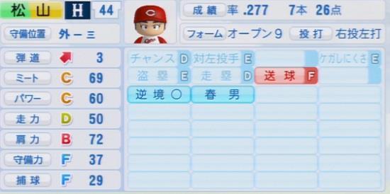 パワプロ2016 松山竜平 1.03&1.04
