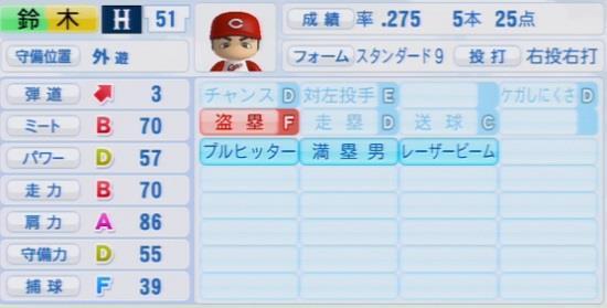 パワプロ2016 鈴木誠也 1.03&1.04