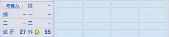 パワプロ2016 鈴木誠也 1.03&1.04守備適正