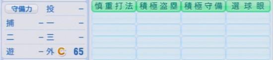 パワプロ2016 丸佳浩 1.03&1.04守備適正