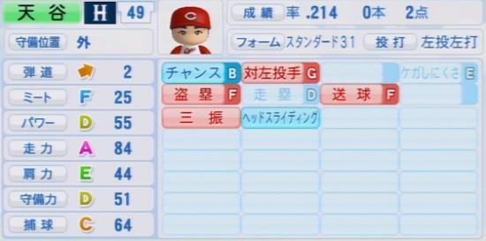 パワプロ2016 天谷宗一郎 1.03&1.04