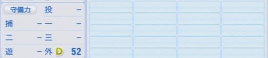 パワプロ2016 土生翔平 1.03&1.04守備適正