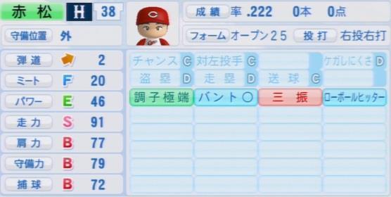 パワプロ2016 赤松真人 1.03&1.04